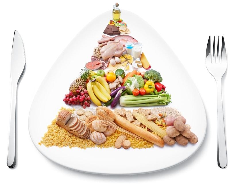 Qu puede comer un diab tico gu a completa de alimentaci n - Alimentos diabetes permitidos ...